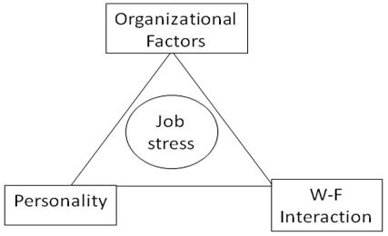 organisational behaviour at gec marconi Gec‐marconi aerospace (formerly marconi aerospace) is a part of the multi‐national group general electric company, plc, of the uk (marconi aerospace was previously owned by the plessey group before a take‐over bid in 1989 by the multi‐national company gec.