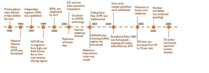 policies of separation for telecom regulators Six degrees of separation operational separation as a remedy in european  telecommunications regulation communications & strategies v64.